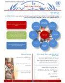 قيم الخدمة المدنية والمهارات الحياتية في العراق، 2013