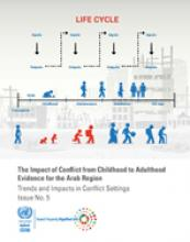 The Impact of Conflict from Childhood to Adulthood Evidence for the Arab Region: Trends and Impacts in Conflict Settings Issue No. 5 cover