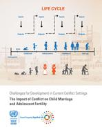 The Impact of Conflict on Child Marriage and Adolescent Fertility cover