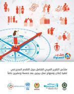 ملخّص التقرير العربي الشامل حول التقدم المحرز في تنفيذ إعلان ومنهاج عمل بيجين بعد خمسة وعشرين عاماً غلاف